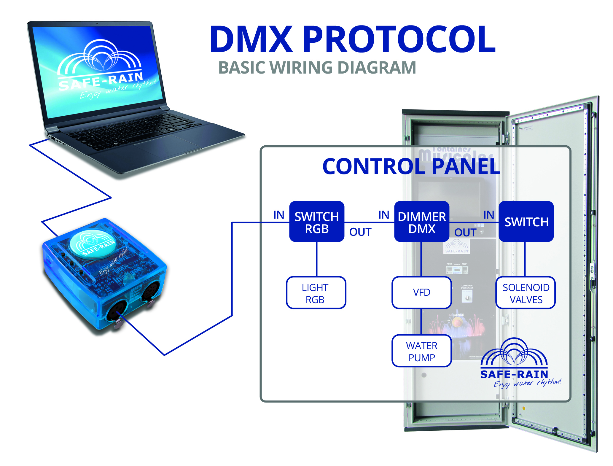 Dry Fountain control with interface DMX - Blog of fountain design ...